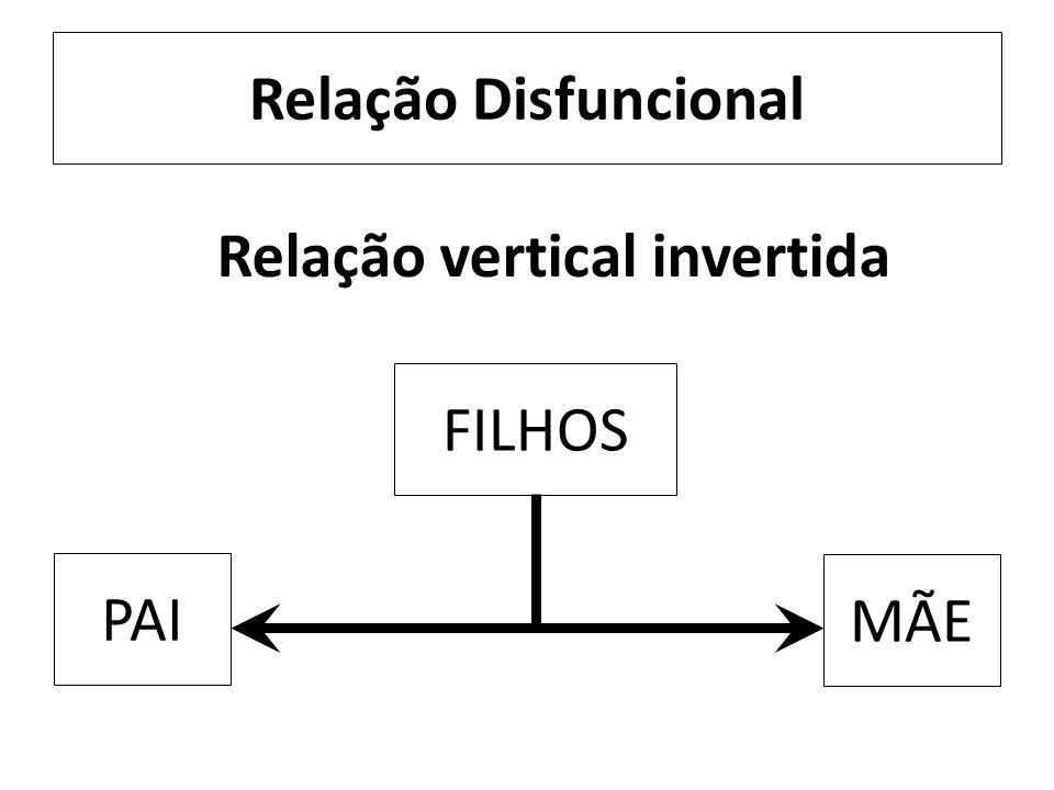 Relação vertical invertida