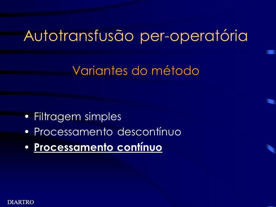 Autotransfusão per-operatória Variantes do método