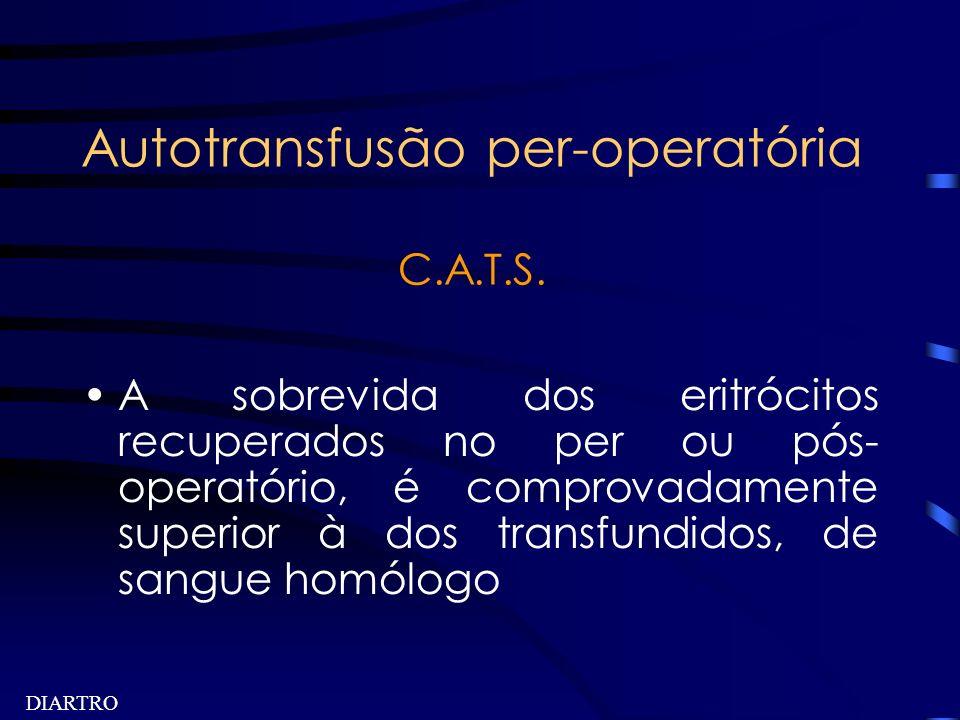 Autotransfusão per-operatória C.A.T.S.