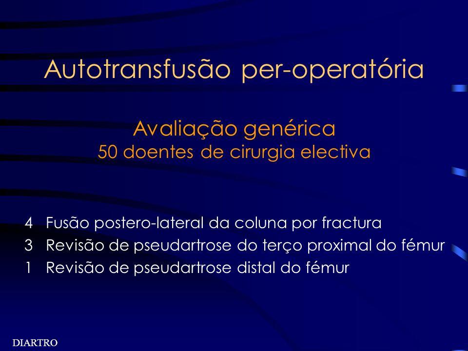 Autotransfusão per-operatória Avaliação genérica 50 doentes de cirurgia electiva
