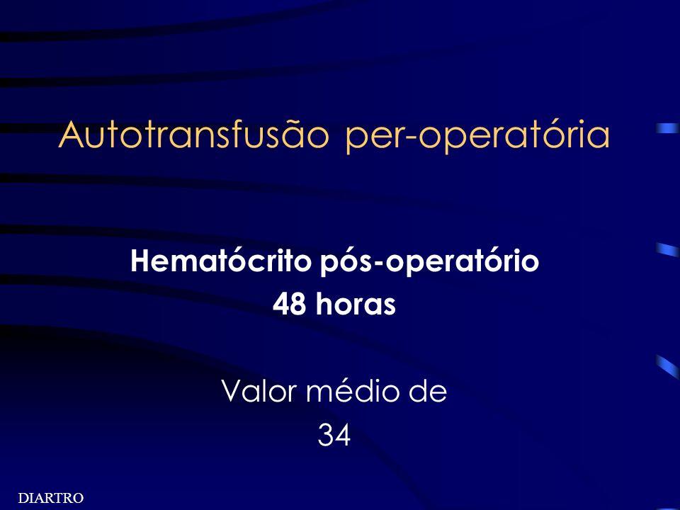 Autotransfusão per-operatória