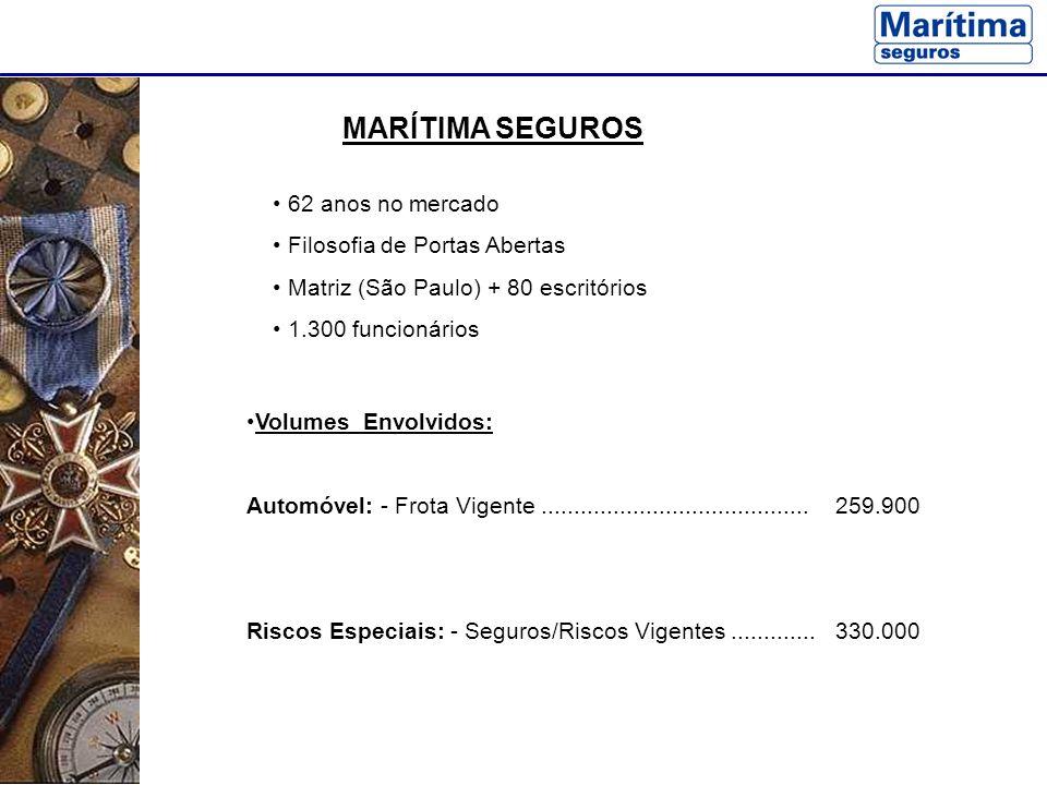 MARÍTIMA SEGUROS 62 anos no mercado Filosofia de Portas Abertas