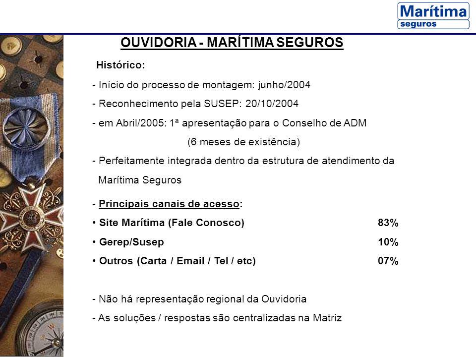 OUVIDORIA - MARÍTIMA SEGUROS