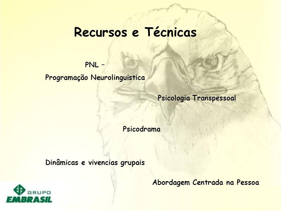 Recursos e Técnicas PNL – Programação Neurolinguistica