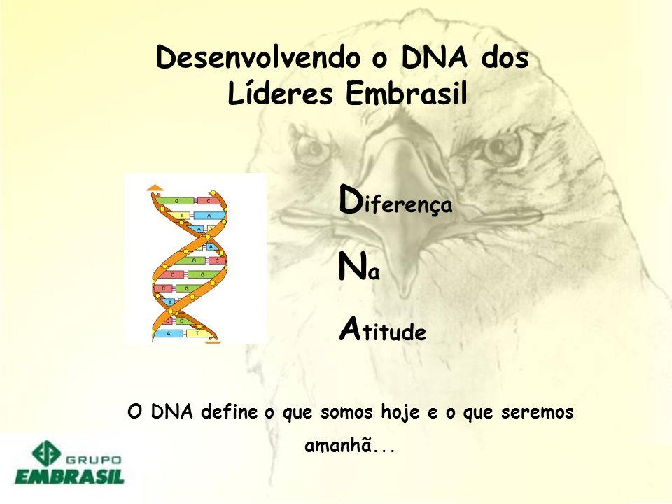 Desenvolvendo o DNA dos Líderes Embrasil