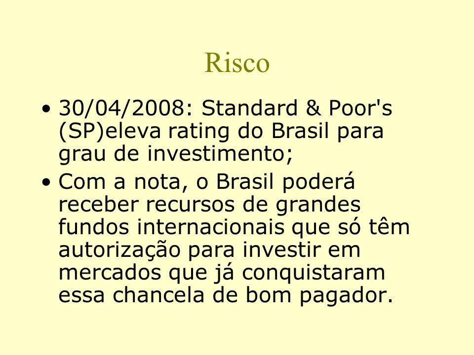 Risco 30/04/2008: Standard & Poor s (SP)eleva rating do Brasil para grau de investimento;