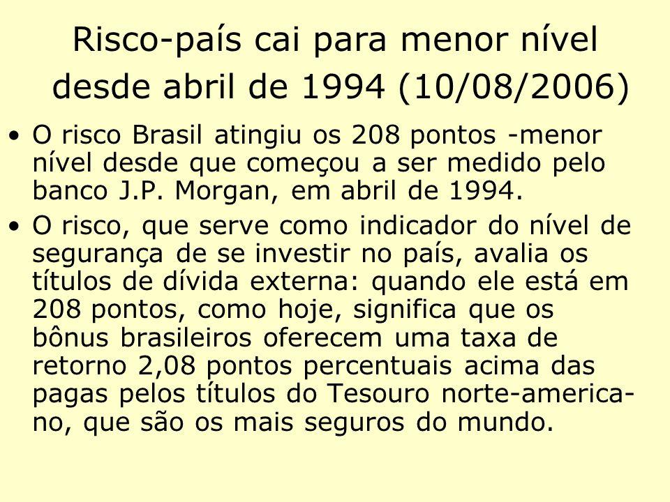 Risco-país cai para menor nível desde abril de 1994 (10/08/2006)