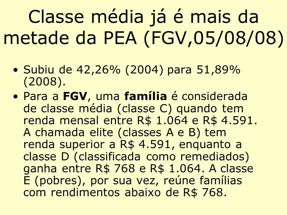 Classe média já é mais da metade da PEA (FGV,05/08/08)