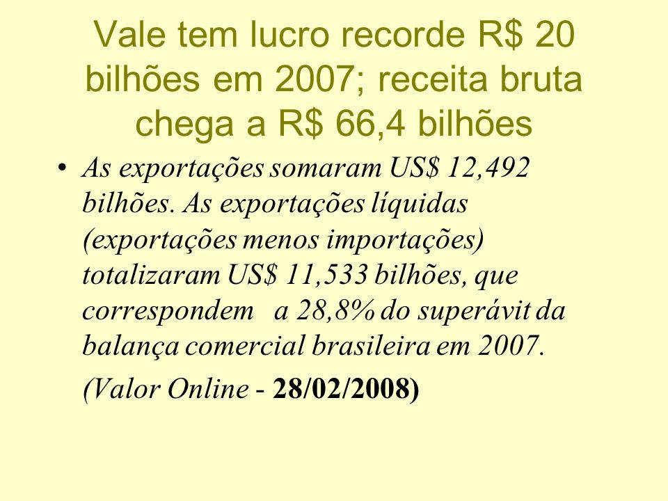 Vale tem lucro recorde R$ 20 bilhões em 2007; receita bruta chega a R$ 66,4 bilhões