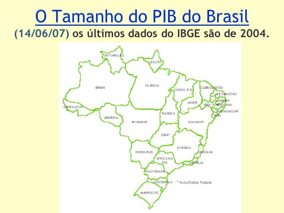 O Tamanho do PIB do Brasil (14/06/07) os últimos dados do IBGE são de 2004.