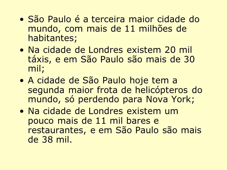 São Paulo é a terceira maior cidade do mundo, com mais de 11 milhões de habitantes;