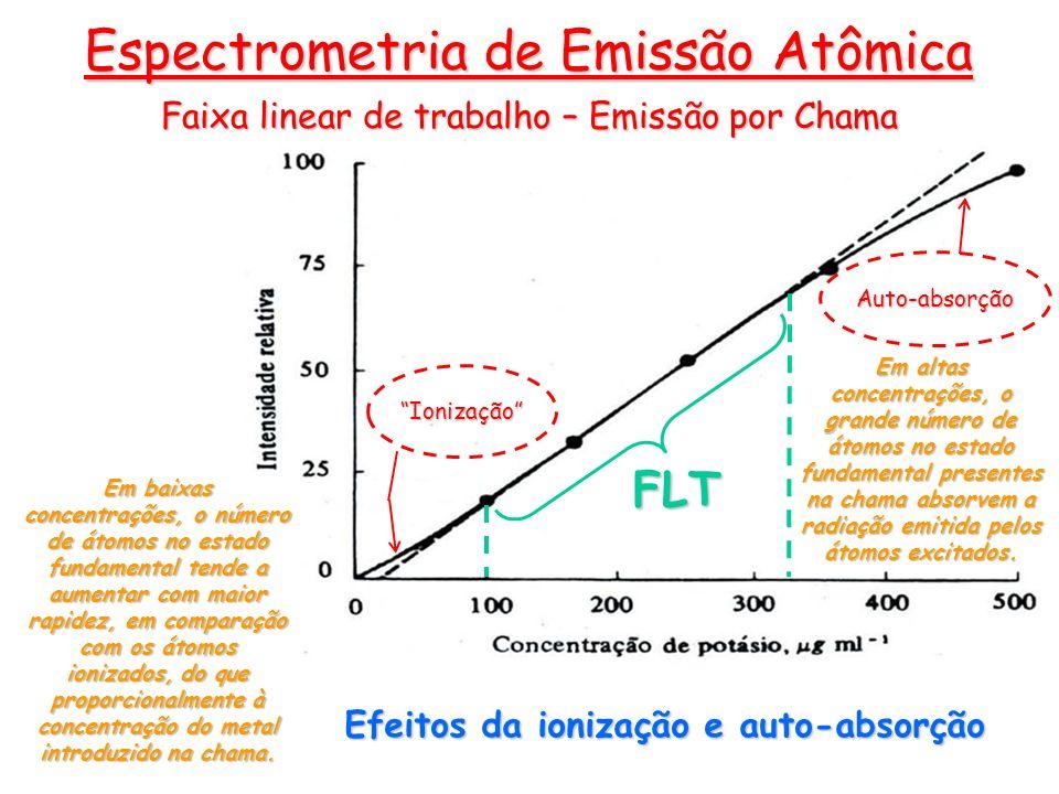 Efeitos da ionização e auto-absorção