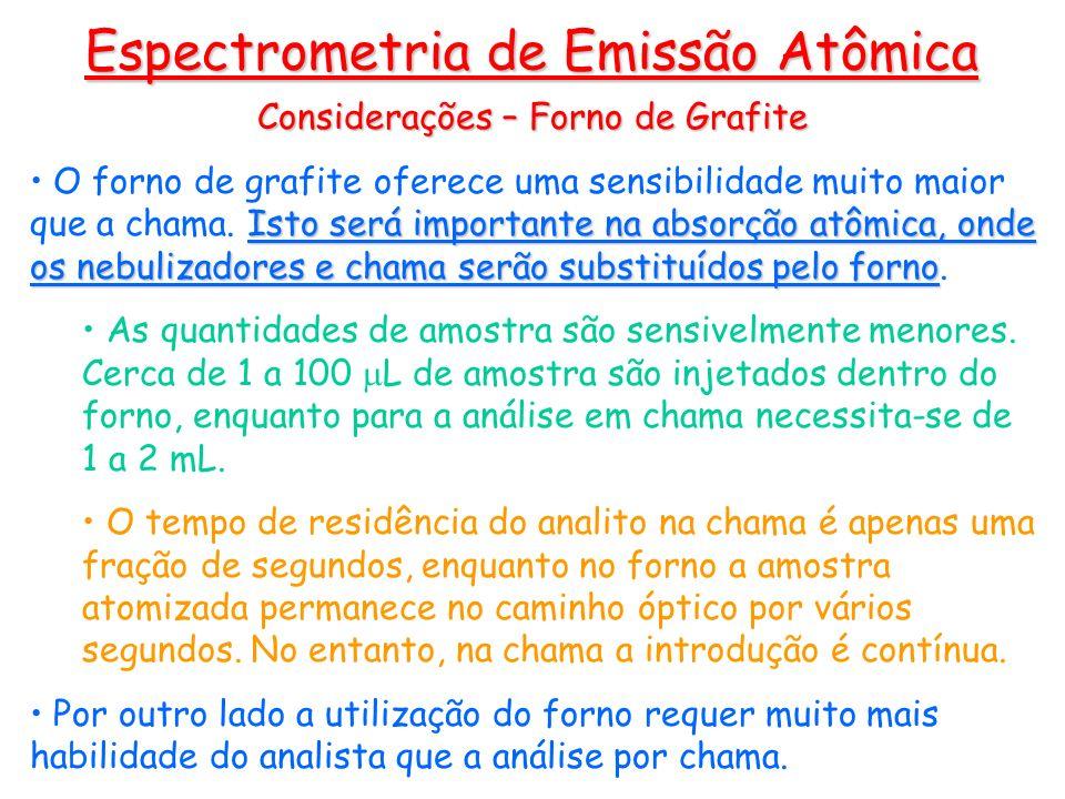 Espectrometria de Emissão Atômica