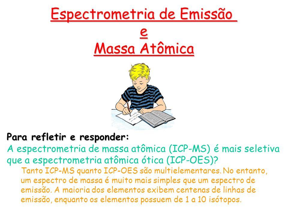 Espectrometria de Emissão