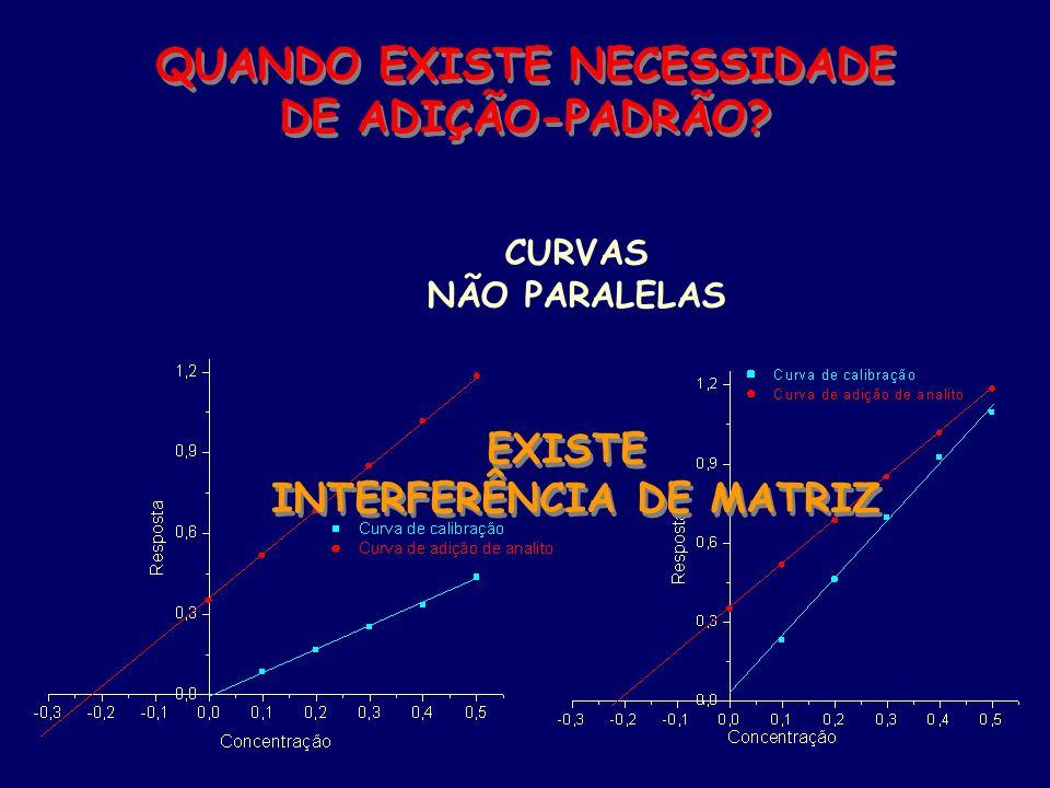 QUANDO EXISTE NECESSIDADE DE ADIÇÃO-PADRÃO INTERFERÊNCIA DE MATRIZ