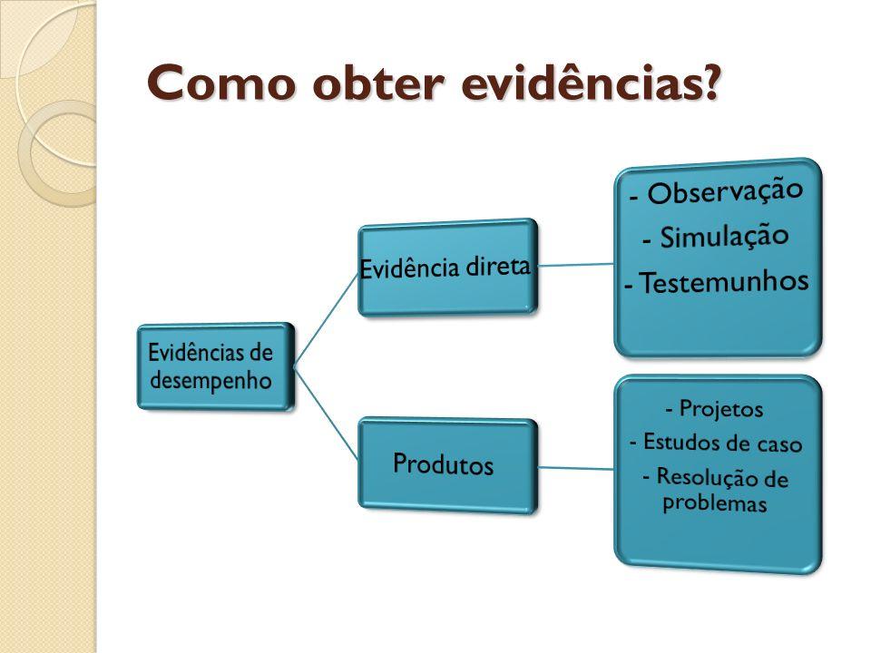 Como obter evidências - Projetos - Estudos de caso