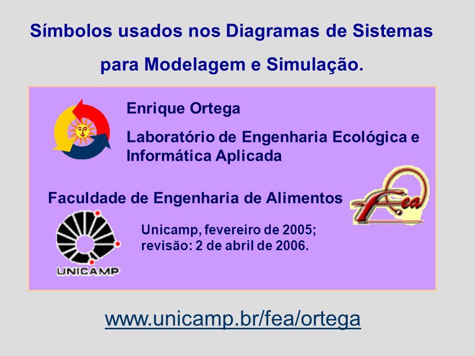Símbolos usados nos Diagramas de Sistemas para Modelagem e Simulação.