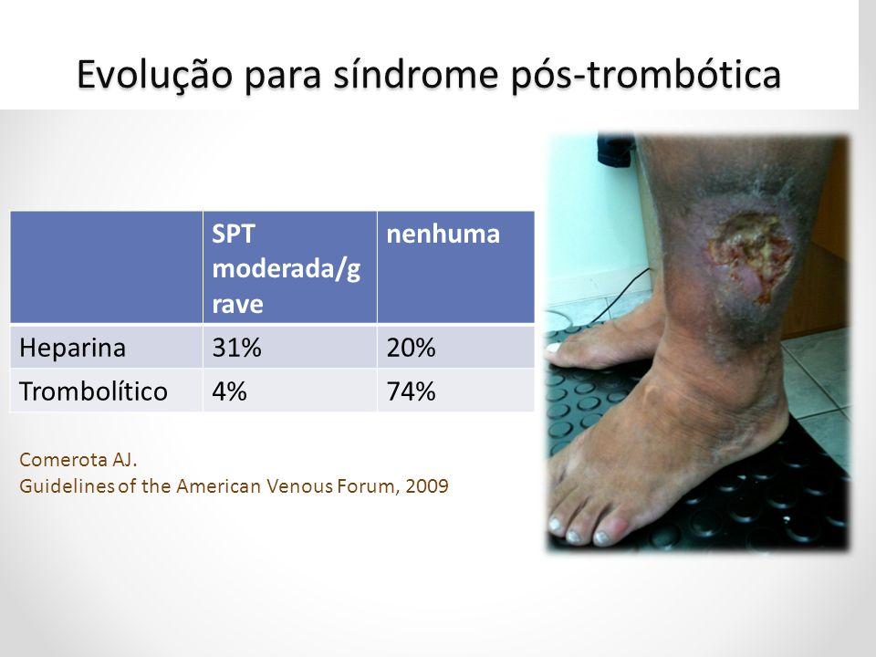 Evolução para síndrome pós-trombótica