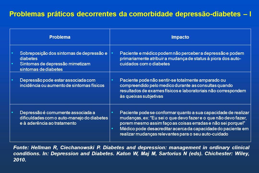 Problemas práticos decorrentes da comorbidade depressão-diabetes – I