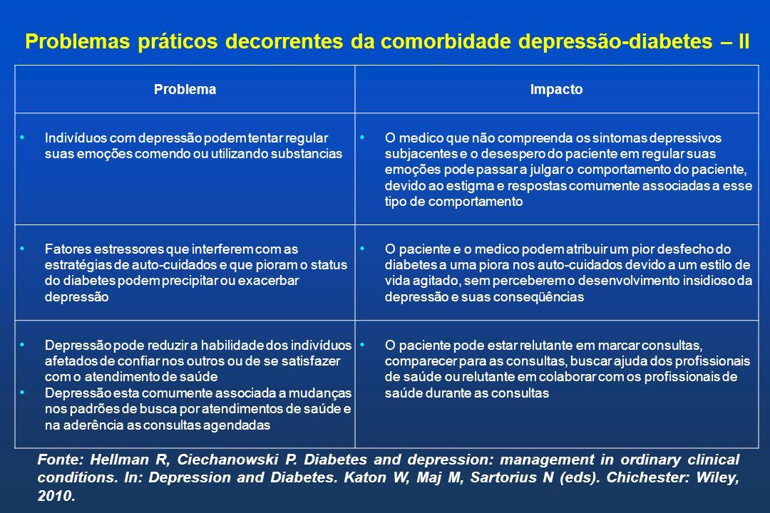 Problemas práticos decorrentes da comorbidade depressão-diabetes – II