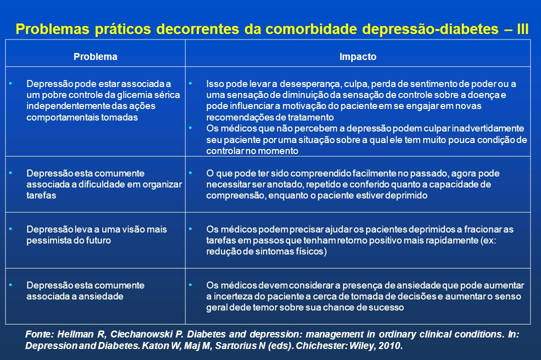 Problemas práticos decorrentes da comorbidade depressão-diabetes – III