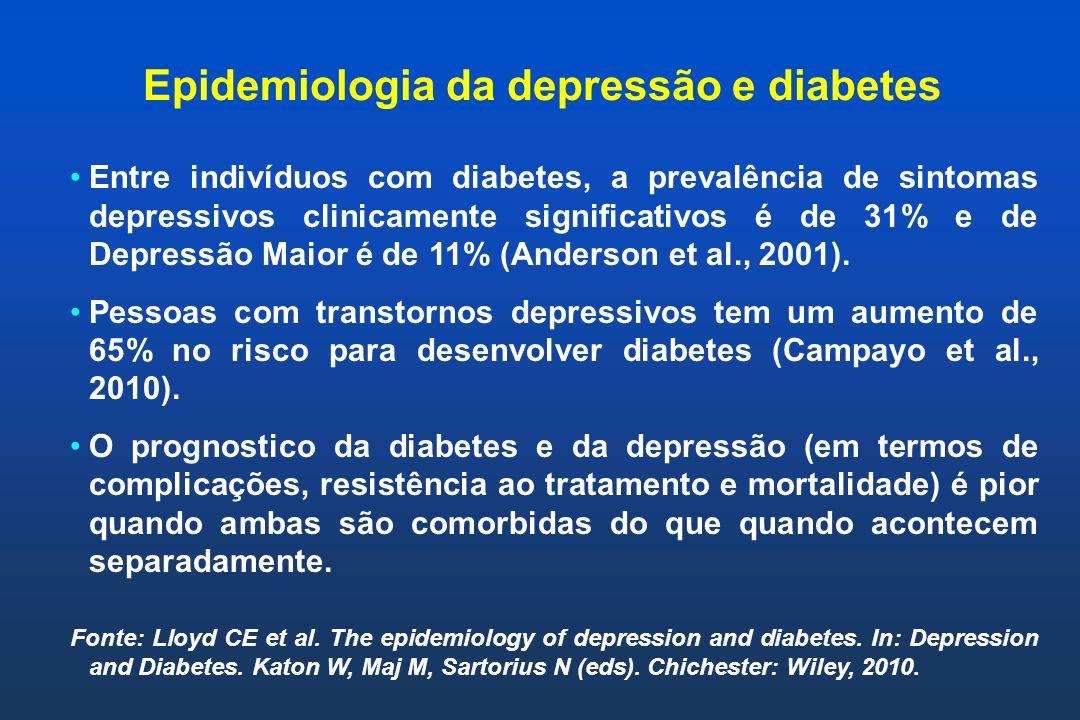 Epidemiologia da depressão e diabetes