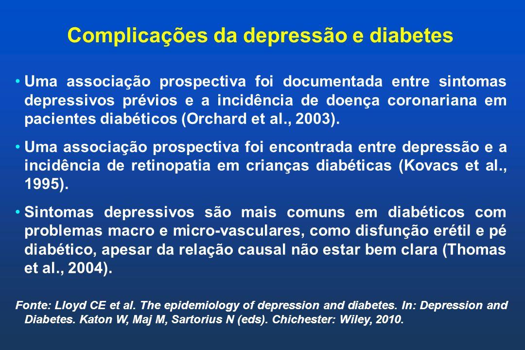 Complicações da depressão e diabetes