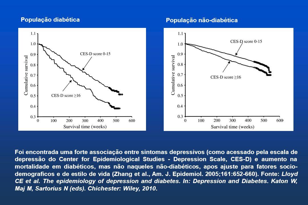 População diabética População não-diabética.
