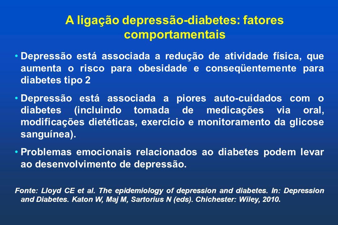 A ligação depressão-diabetes: fatores comportamentais