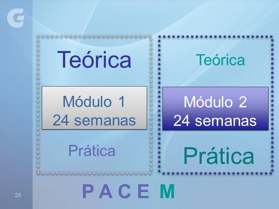 Teórica Prática P A C E M Teórica Módulo 1 Módulo 2 24 semanas