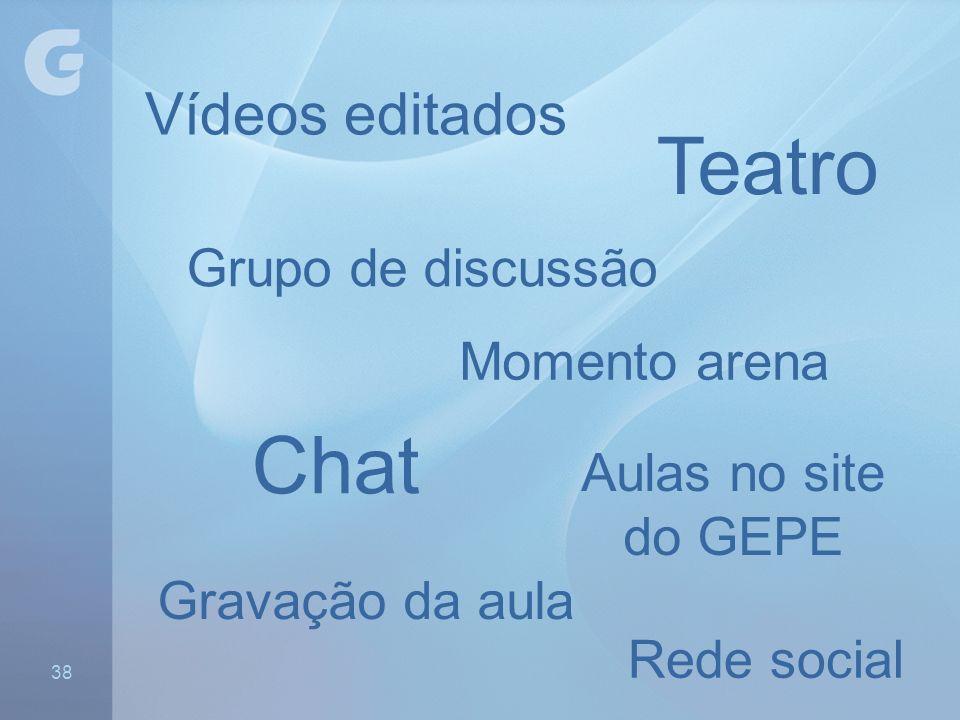 Teatro Chat Vídeos editados Grupo de discussão Momento arena
