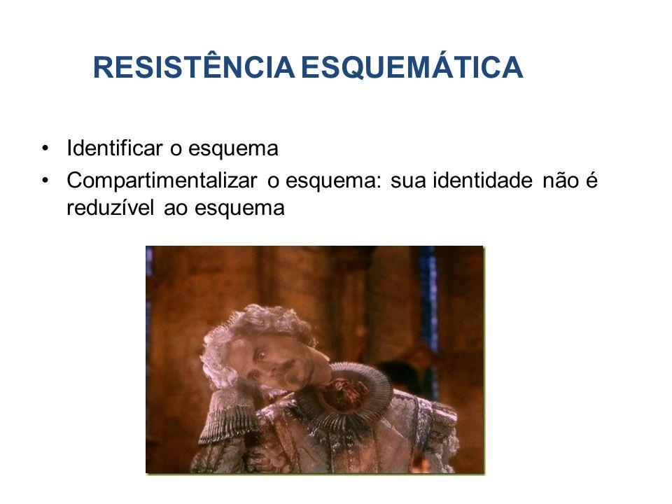 RESISTÊNCIA ESQUEMÁTICA