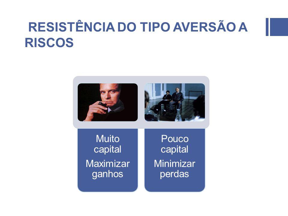 RESISTÊNCIA DO TIPO AVERSÃO A RISCOS