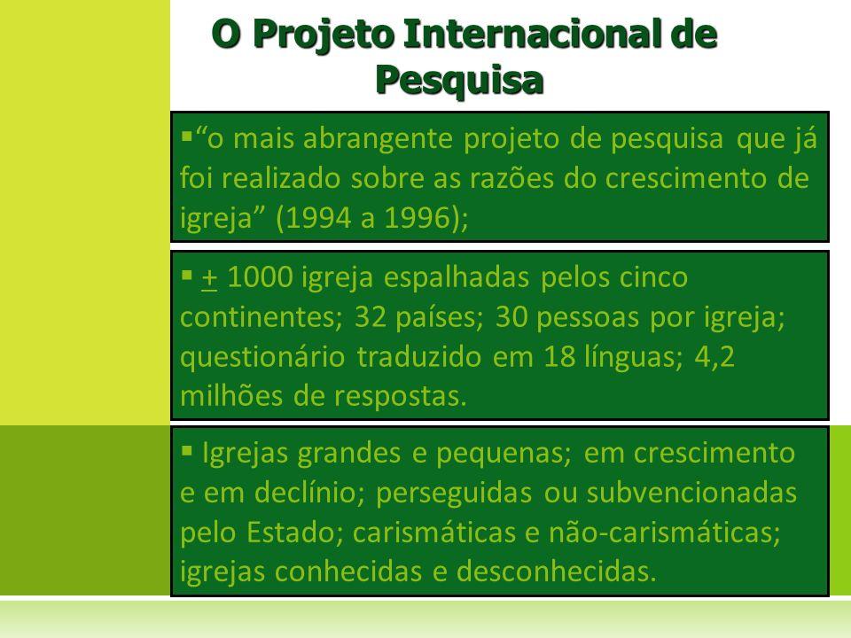 O Projeto Internacional de Pesquisa