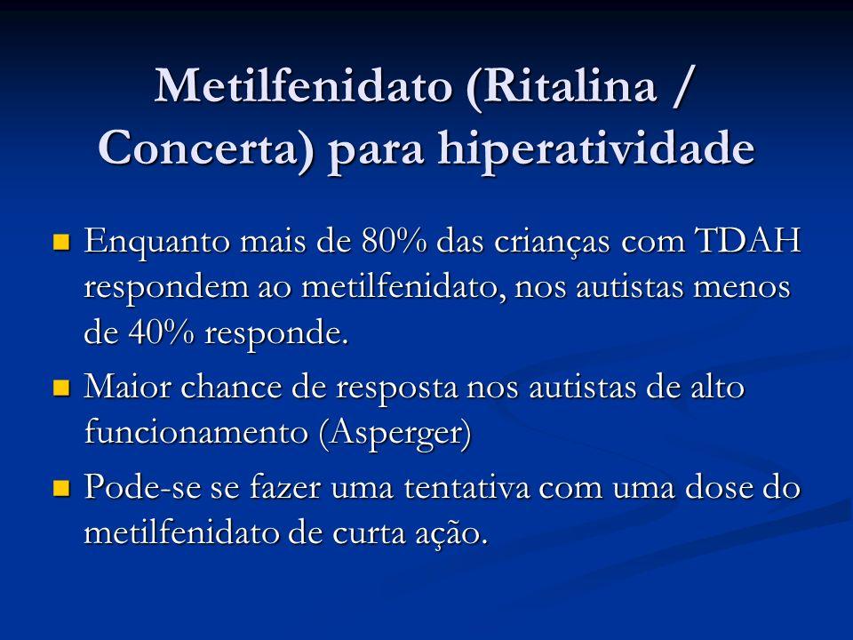 Metilfenidato (Ritalina / Concerta) para hiperatividade