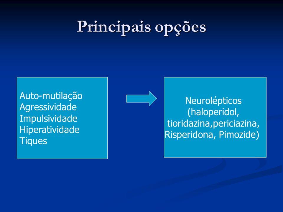 Principais opções Auto-mutilação Neurolépticos Agressividade