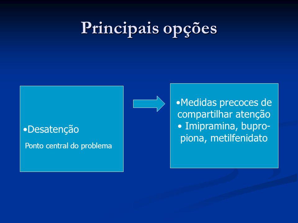 Principais opções Medidas precoces de compartilhar atenção