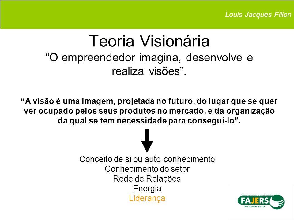 Louis Jacques Filion Teoria Visionária O empreendedor imagina, desenvolve e realiza visões .