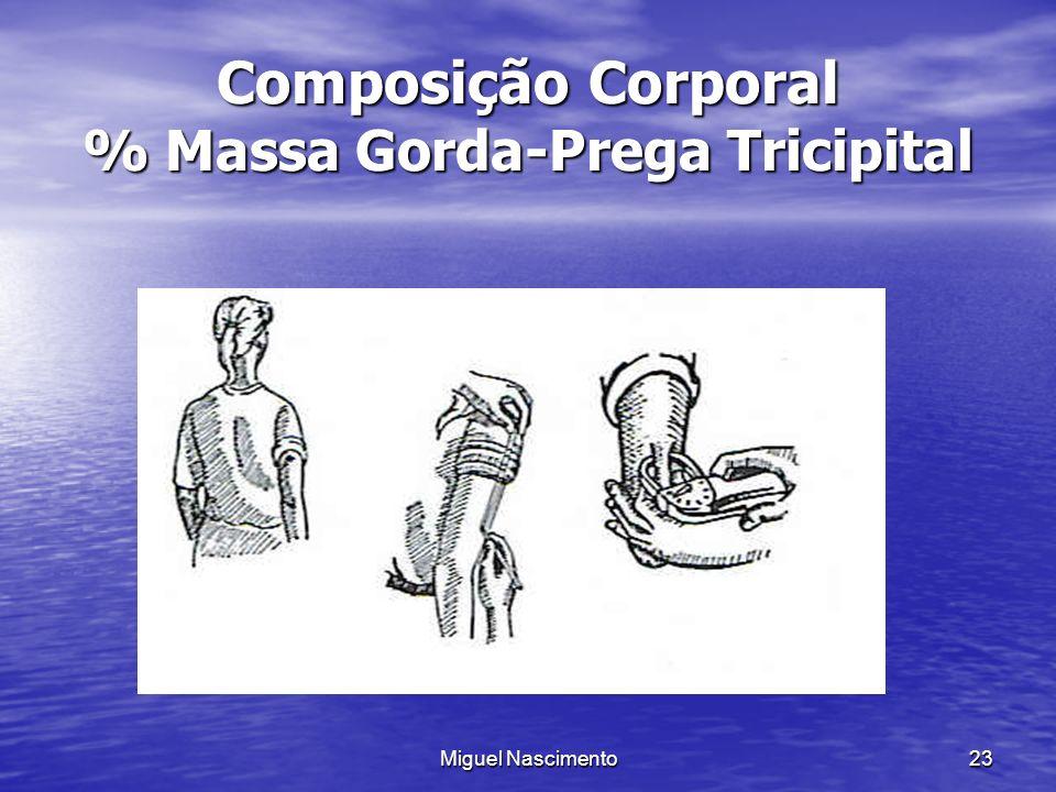 Composição Corporal % Massa Gorda-Prega Tricipital