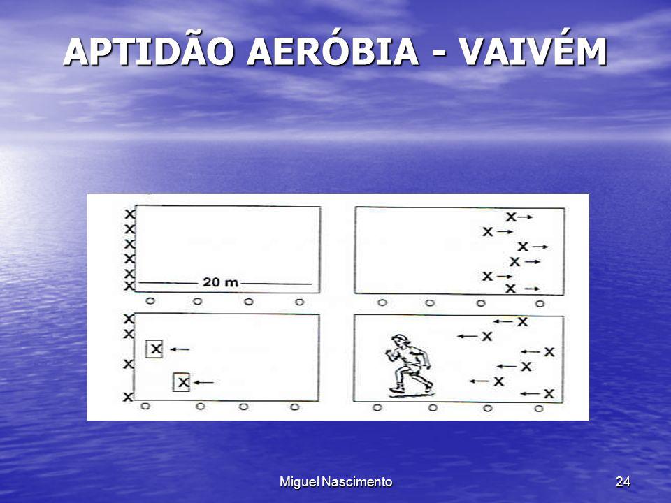 APTIDÃO AERÓBIA - VAIVÉM