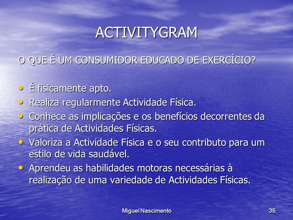 ACTIVITYGRAM O QUE É UM CONSUMIDOR EDUCADO DE EXERCÍCIO