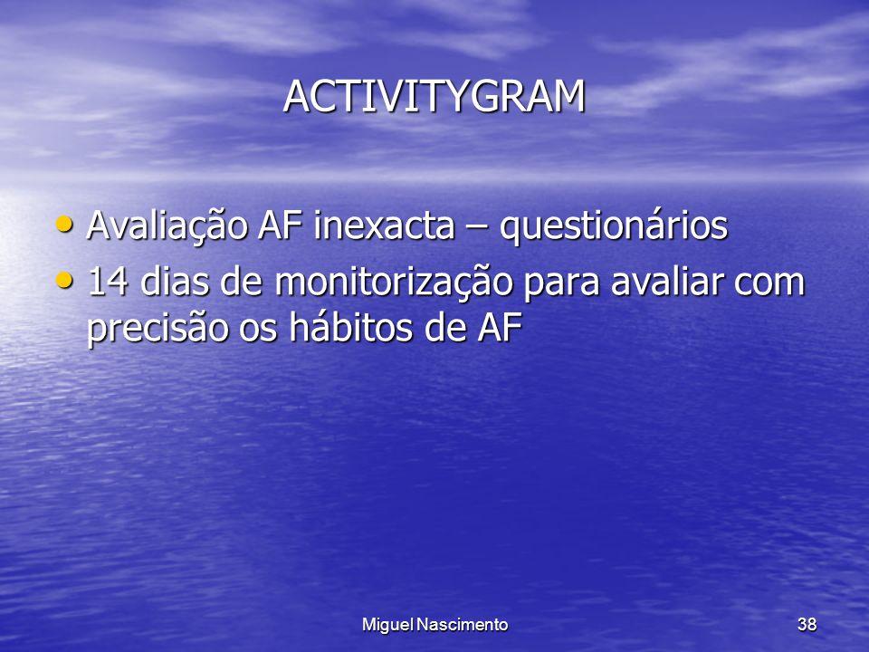 ACTIVITYGRAM Avaliação AF inexacta – questionários