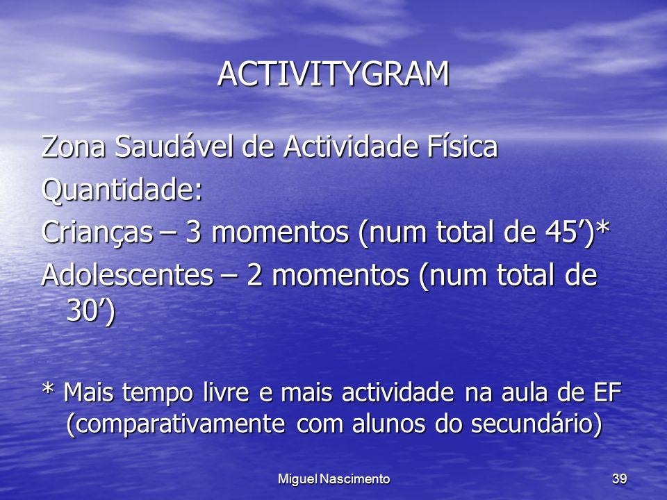 ACTIVITYGRAM Zona Saudável de Actividade Física Quantidade: