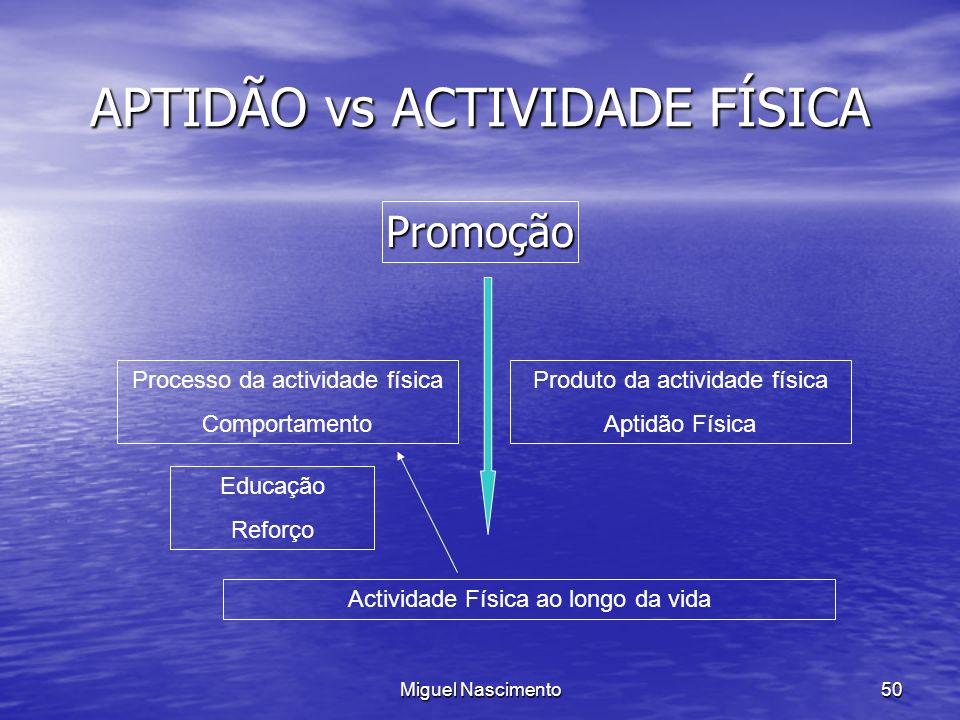 APTIDÃO vs ACTIVIDADE FÍSICA