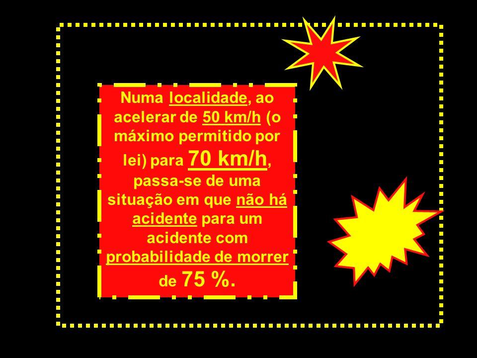 Numa localidade, ao acelerar de 50 km/h (o máximo permitido por lei) para 70 km/h, passa-se de uma situação em que não há acidente para um acidente com probabilidade de morrer de 75 %.