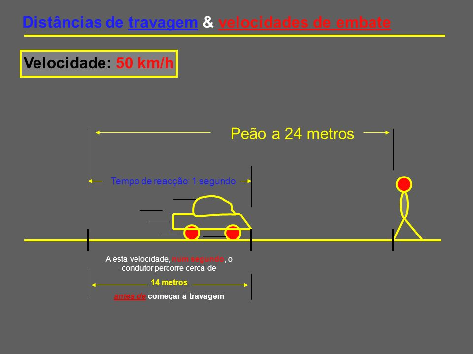 Distâncias de travagem & velocidades de embate