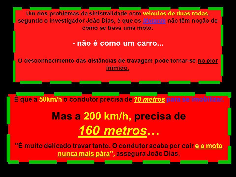 Mas a 200 km/h, precisa de 160 metros…