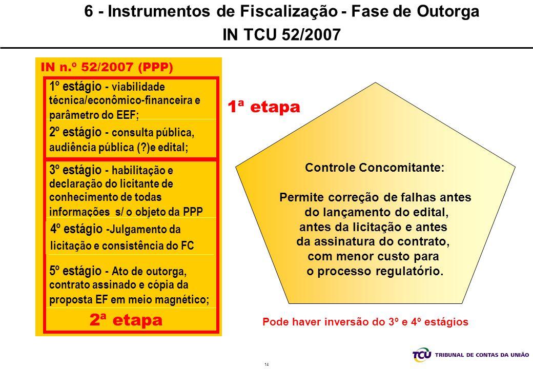 6 - Instrumentos de Fiscalização - Fase de Outorga IN TCU 52/2007