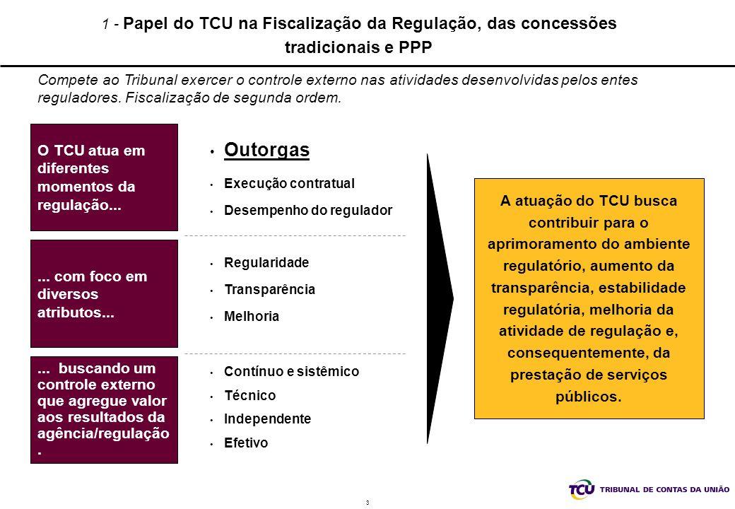 1 - Papel do TCU na Fiscalização da Regulação, das concessões tradicionais e PPP