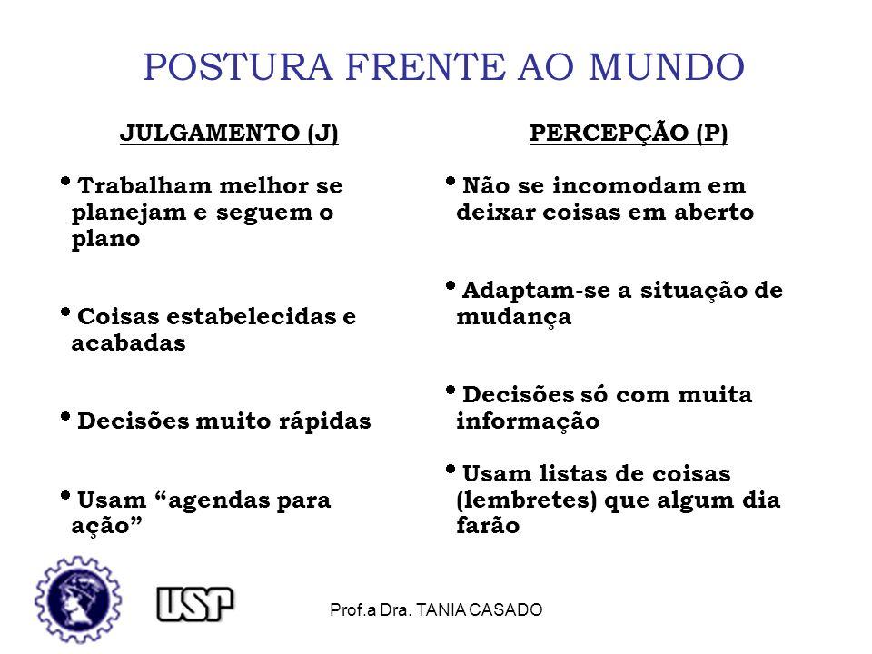 POSTURA FRENTE AO MUNDO